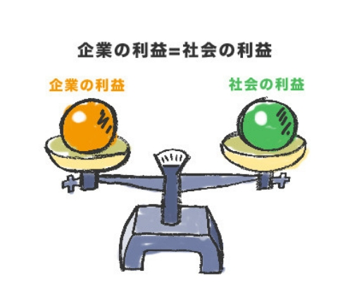 CSR(コーポレート・ソーシャル・レスポンシビリティ)